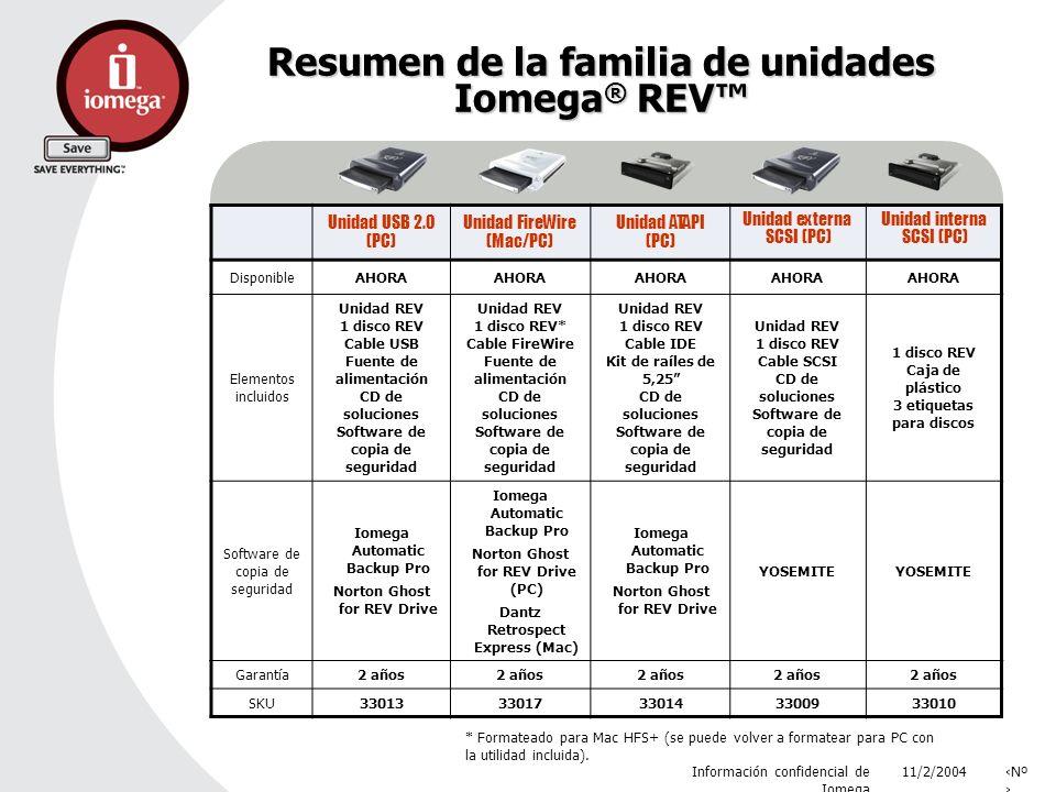 11/2/2004 Información confidencial de Iomega Nº Resumen de la familia de unidades Iomega ® REV * Formateado para Mac HFS+ (se puede volver a formatear para PC con la utilidad incluida).