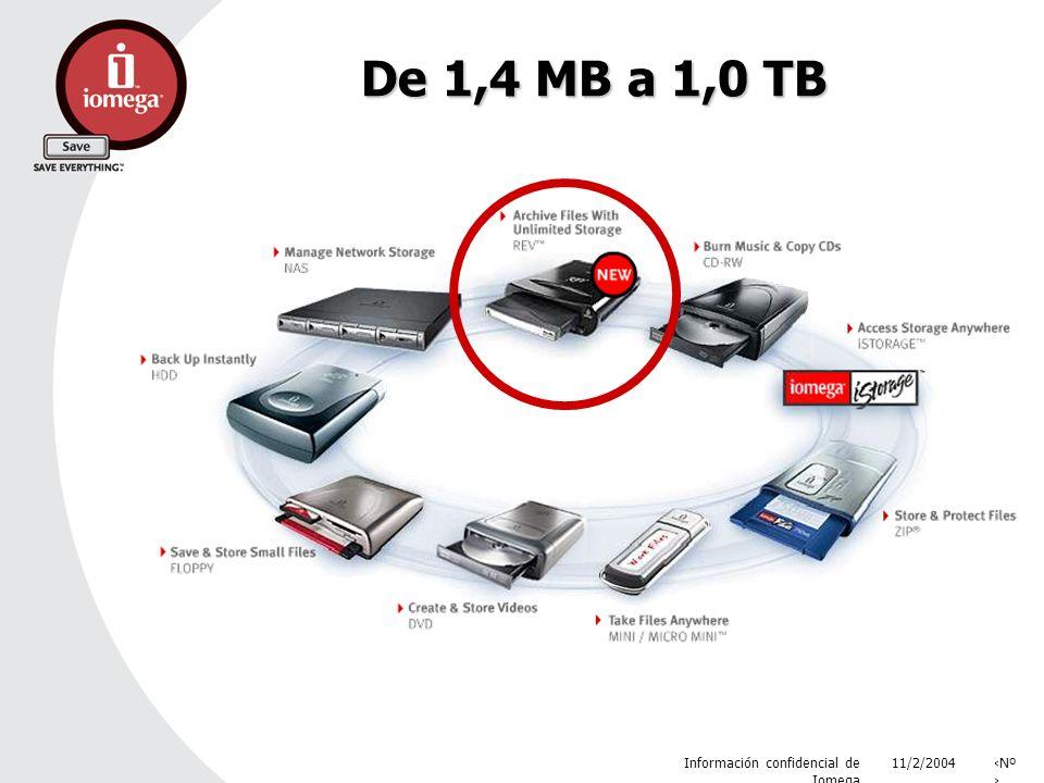 11/2/2004 Información confidencial de Iomega Nº De 1,4 MB a 1,0 TB