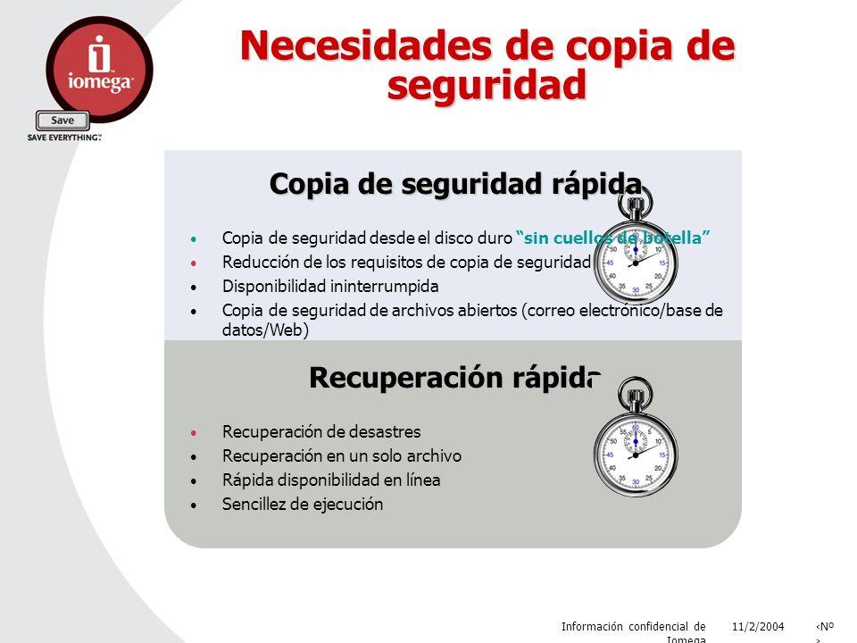 11/2/2004 Información confidencial de Iomega Nº Necesidades de copia de seguridad Recuperación rápida Recuperación de desastres Recuperación en un sol