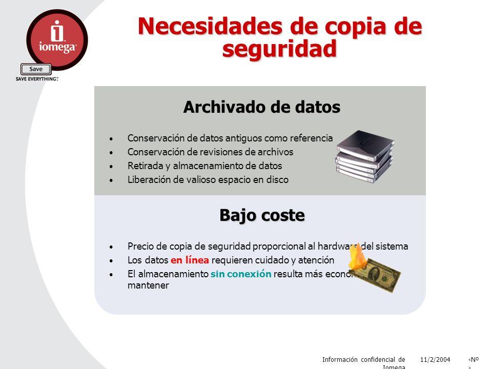 11/2/2004 Información confidencial de Iomega Nº Servidor - Escritorio Escritorio - Portátil SCSI / ATAPI / SATA SCSI / USB 2.0 / FireWire