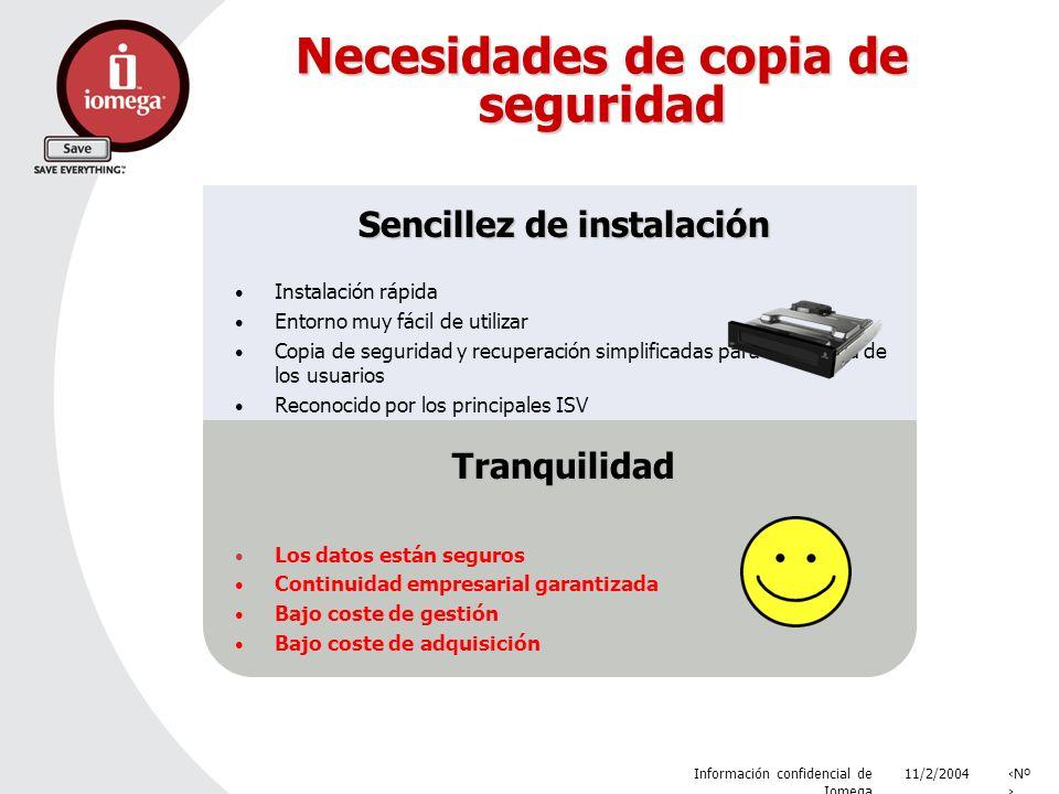 11/2/2004 Información confidencial de Iomega Nº Necesidades de copia de seguridad Tranquilidad Los datos están seguros Continuidad empresarial garanti
