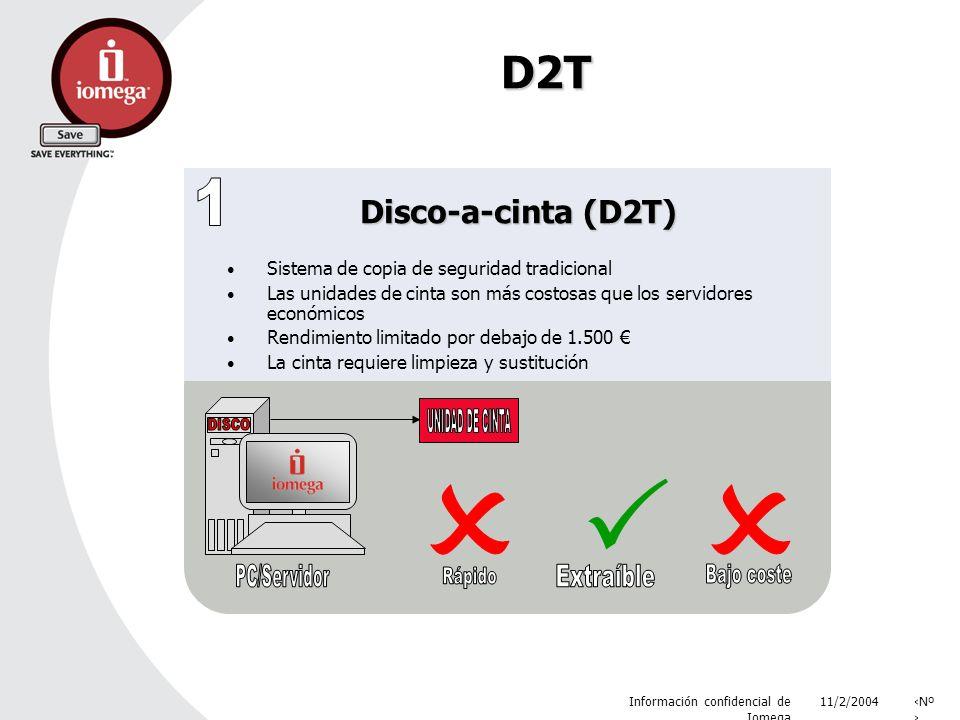 11/2/2004 Información confidencial de Iomega Nº D2T Disco-a-cinta (D2T) Sistema de copia de seguridad tradicional Las unidades de cinta son más costosas que los servidores económicos Rendimiento limitado por debajo de 1.500 La cinta requiere limpieza y sustitución