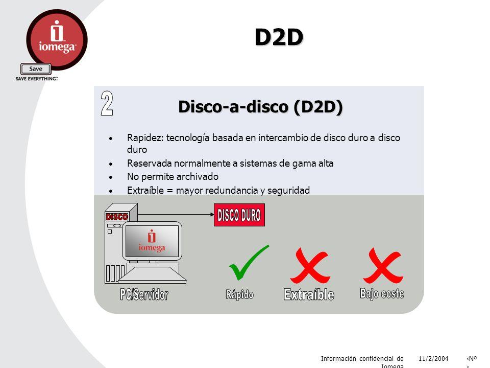 11/2/2004 Información confidencial de Iomega Nº D2D Disco-a-disco (D2D) Rapidez: tecnología basada en intercambio de disco duro a disco duro Reservada normalmente a sistemas de gama alta No permite archivado Extraíble = mayor redundancia y seguridad