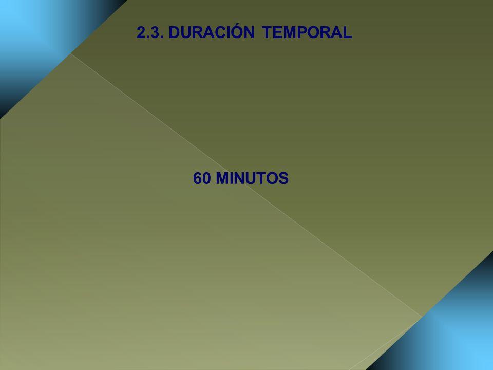 60 MINUTOS 2.3. DURACIÓN TEMPORAL