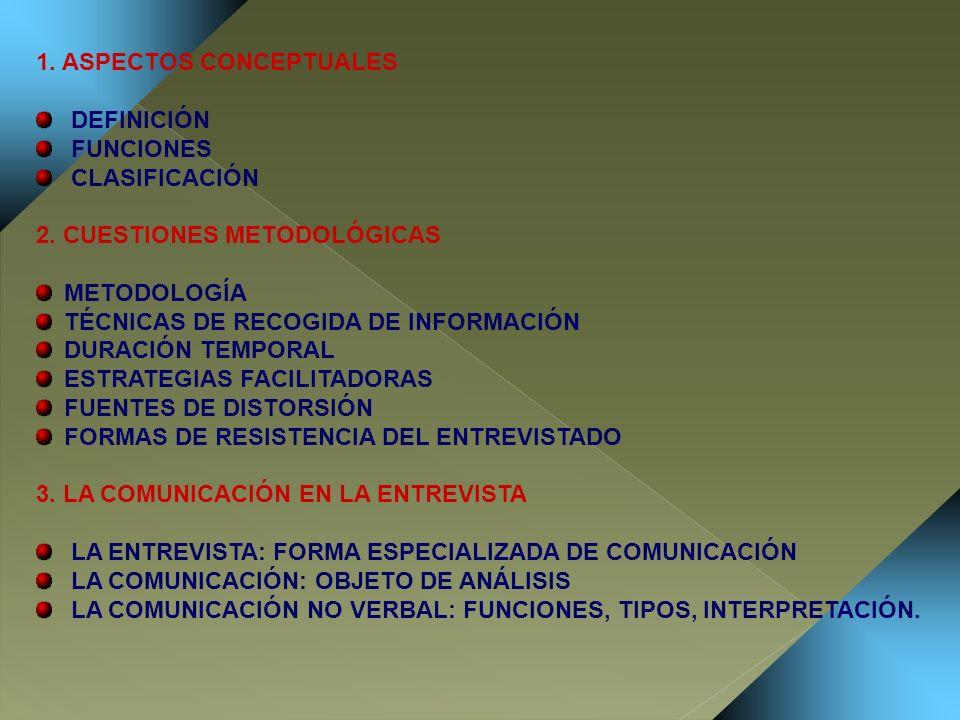 1. ASPECTOS CONCEPTUALES DEFINICIÓN FUNCIONES CLASIFICACIÓN 2. CUESTIONES METODOLÓGICAS METODOLOGÍA TÉCNICAS DE RECOGIDA DE INFORMACIÓN DURACIÓN TEMPO