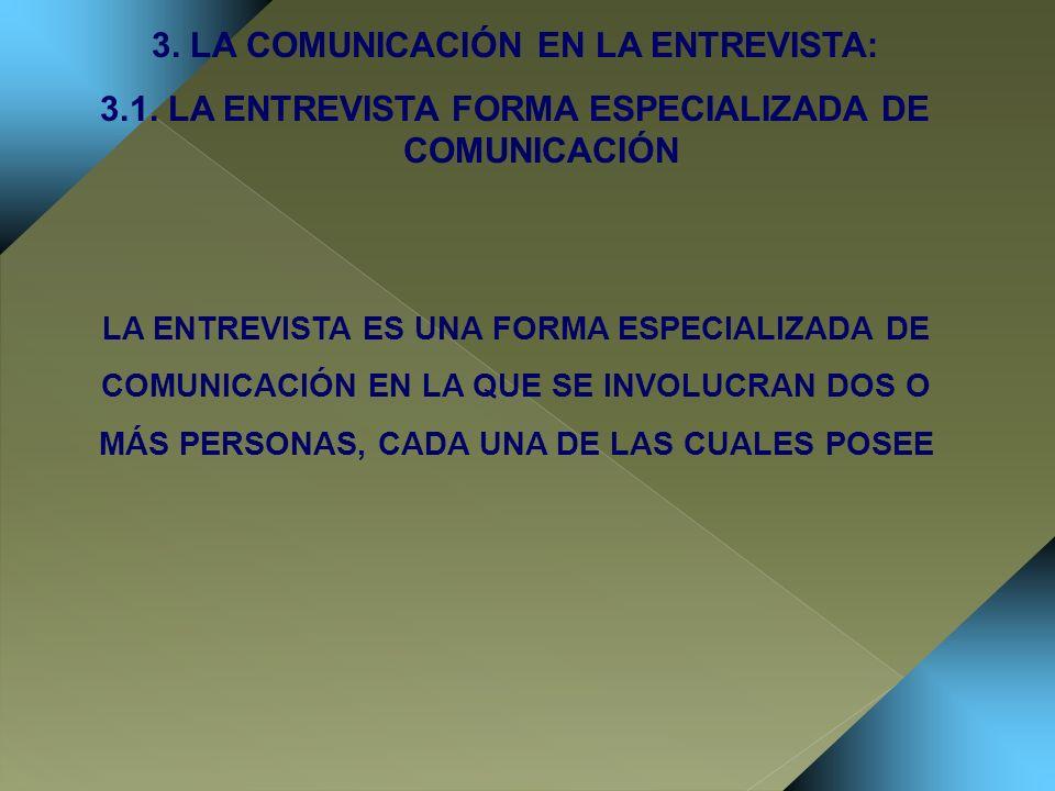 LA ENTREVISTA ES UNA FORMA ESPECIALIZADA DE COMUNICACIÓN EN LA QUE SE INVOLUCRAN DOS O MÁS PERSONAS, CADA UNA DE LAS CUALES POSEE 3. LA COMUNICACIÓN E