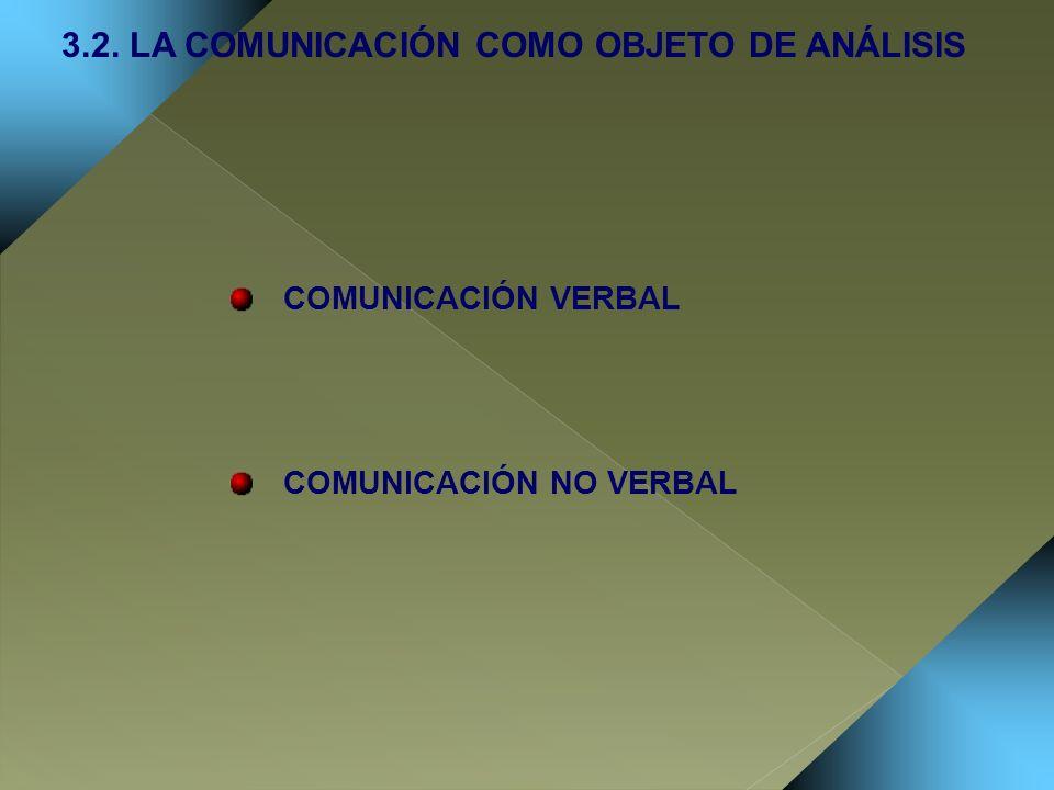 COMUNICACIÓN VERBAL COMUNICACIÓN NO VERBAL 3.2. LA COMUNICACIÓN COMO OBJETO DE ANÁLISIS