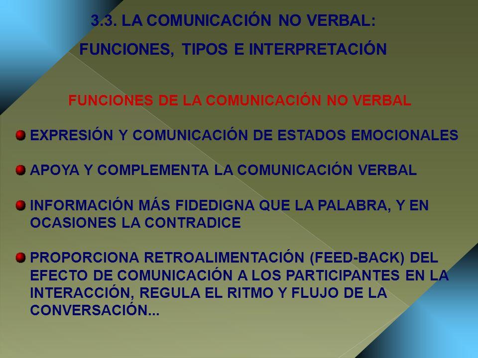 FUNCIONES DE LA COMUNICACIÓN NO VERBAL EXPRESIÓN Y COMUNICACIÓN DE ESTADOS EMOCIONALES APOYA Y COMPLEMENTA LA COMUNICACIÓN VERBAL INFORMACIÓN MÁS FIDE