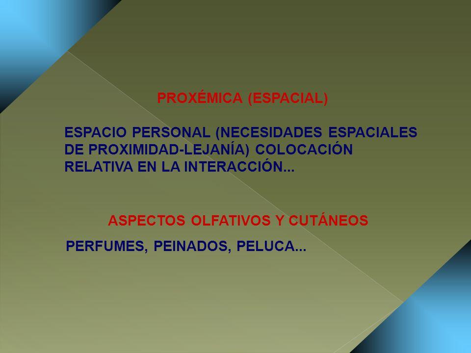 PROXÉMICA (ESPACIAL) ESPACIO PERSONAL (NECESIDADES ESPACIALES DE PROXIMIDAD-LEJANÍA) COLOCACIÓN RELATIVA EN LA INTERACCIÓN... ASPECTOS OLFATIVOS Y CUT