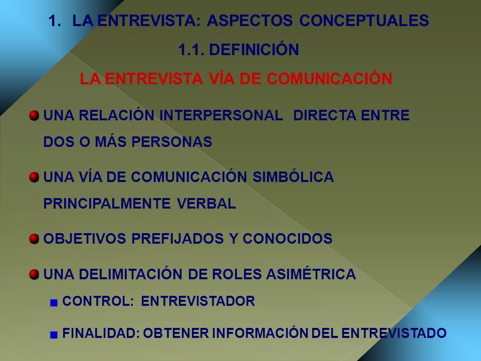 1.LA ENTREVISTA: ASPECTOS CONCEPTUALES 1.1. DEFINICIÓN LA ENTREVISTA VÍA DE COMUNICACIÓN UNA RELACIÓN INTERPERSONAL DIRECTA ENTRE DOS O MÁS PERSONAS U