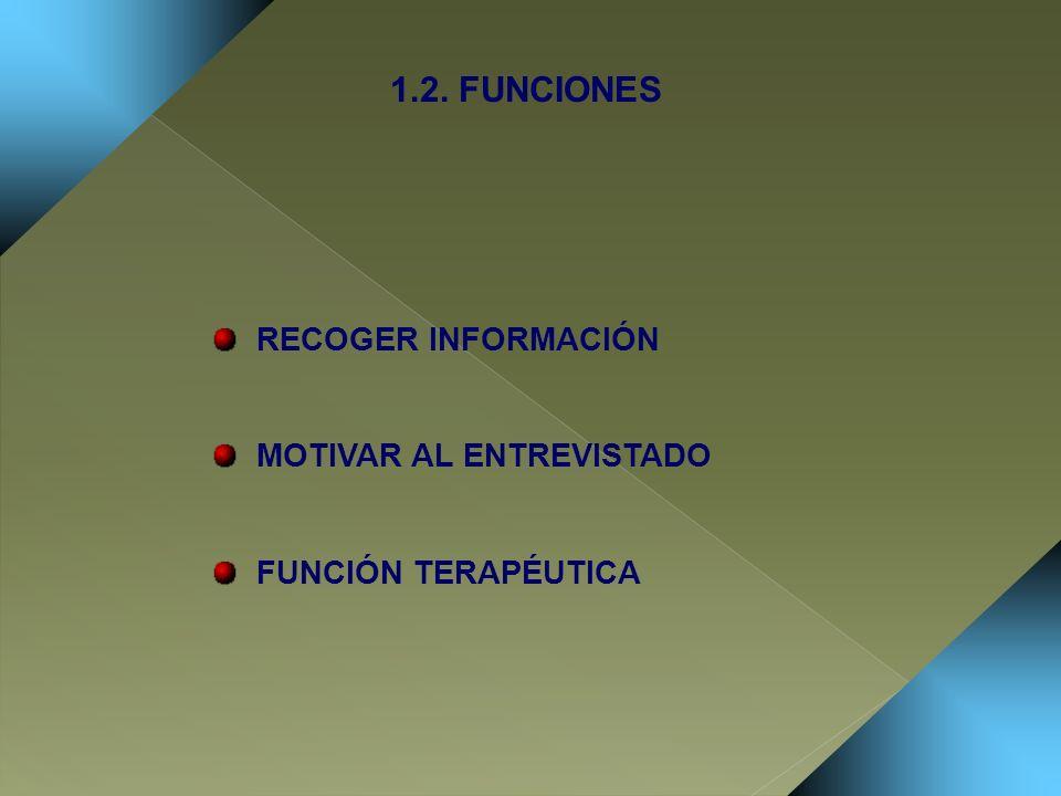 RECOGER INFORMACIÓN MOTIVAR AL ENTREVISTADO FUNCIÓN TERAPÉUTICA 1.2. FUNCIONES