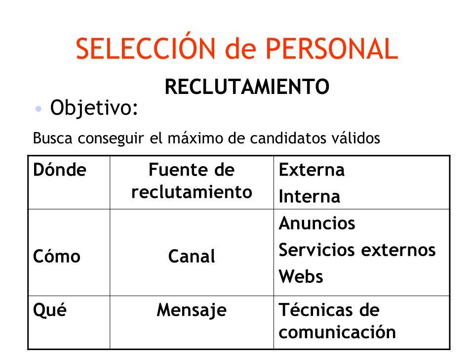 SELECCIÓN de PERSONAL RECLUTAMIENTO Objetivo: Busca conseguir el máximo de candidatos válidos DóndeFuente de reclutamiento Externa Interna CómoCanal A