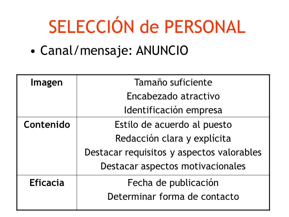 SELECCIÓN de PERSONAL Canal/Mensaje: ANUNCIO Encabezado atractivo Nombre del puesto Función Definición del perfil con los requisitos y aspectos valorables Aspectos motivacionales Forma de contacto