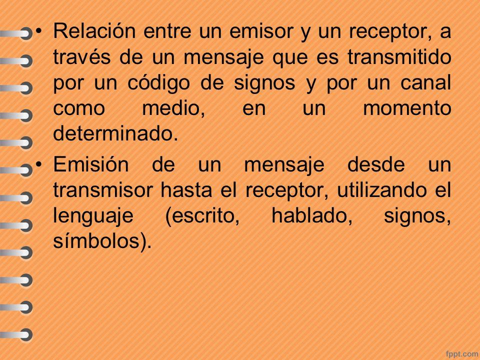 Relación entre un emisor y un receptor, a través de un mensaje que es transmitido por un código de signos y por un canal como medio, en un momento det