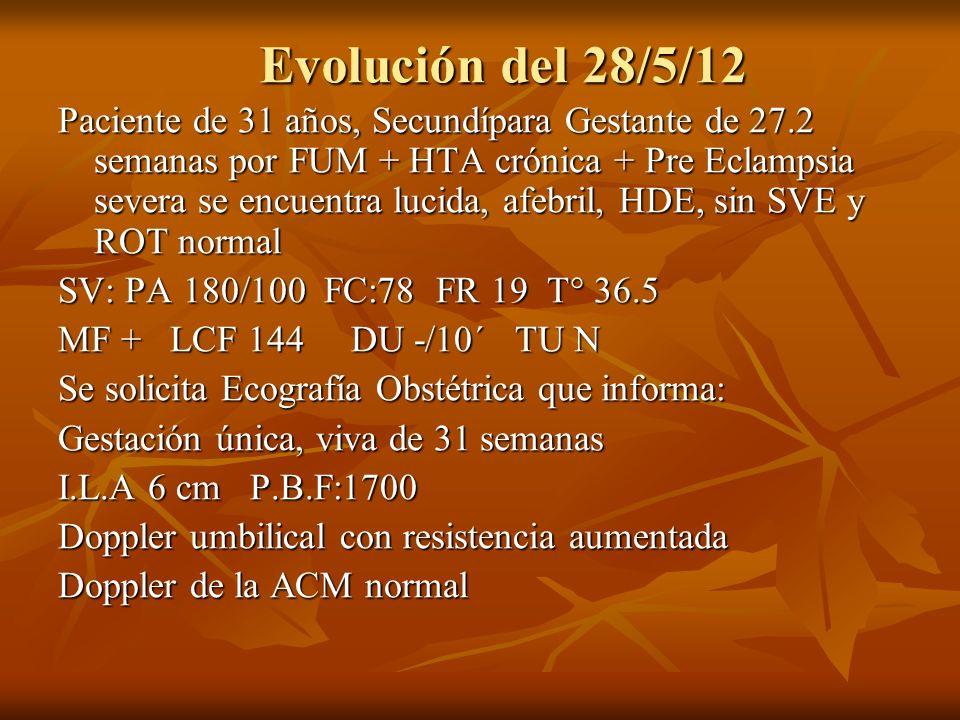 Evolución del 28/5/12 Paciente de 31 años, Secundípara Gestante de 27.2 semanas por FUM + HTA crónica + Pre Eclampsia severa se encuentra lucida, afeb