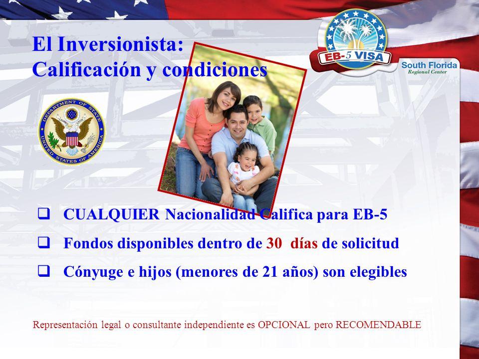 CUALQUIER Nacionalidad Califica para EB-5 Fondos disponibles dentro de 30 días de solicitud Cónyuge e hijos (menores de 21 años) son elegibles El Inve