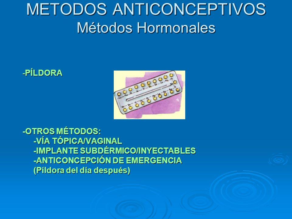 METODOS ANTICONCEPTIVOS Métodos Hormonales - PÍLDORA -OTROS MÉTODOS: -VÍA TÓPICA/VAGINAL -IMPLANTE SUBDÉRMICO/INYECTABLES -ANTICONCEPCIÓN DE EMERGENCI