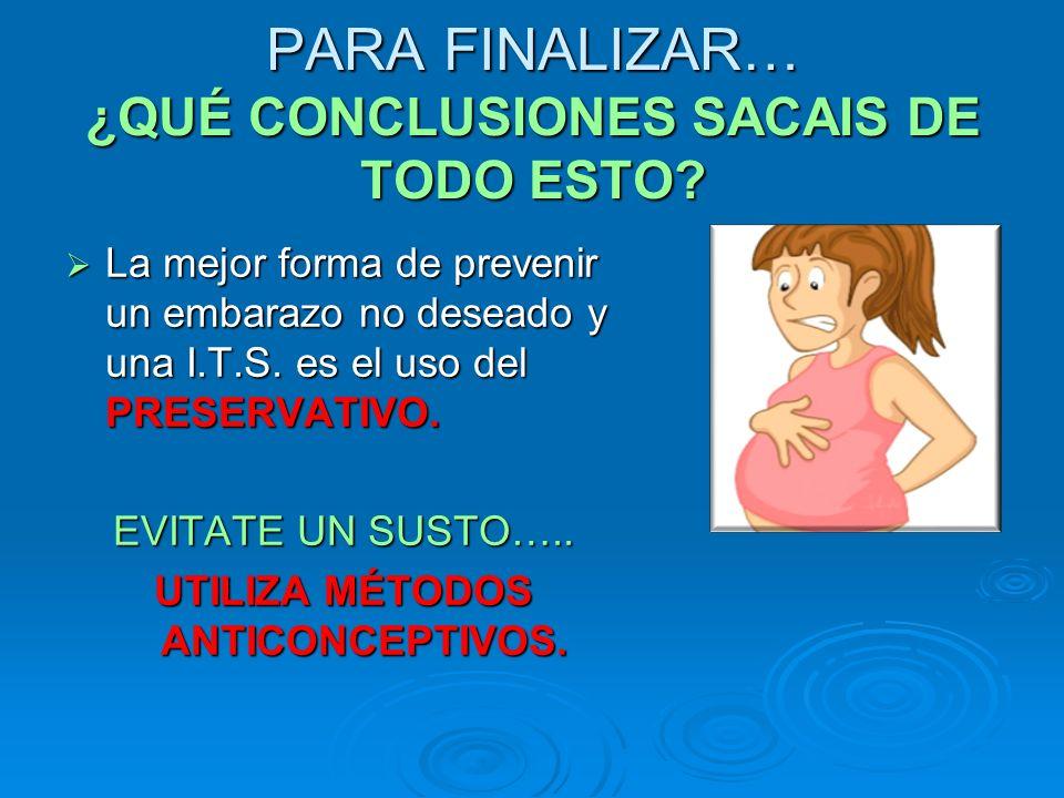 PARA FINALIZAR… ¿QUÉ CONCLUSIONES SACAIS DE TODO ESTO? La mejor forma de prevenir un embarazo no deseado y una I.T.S. es el uso del PRESERVATIVO. La m