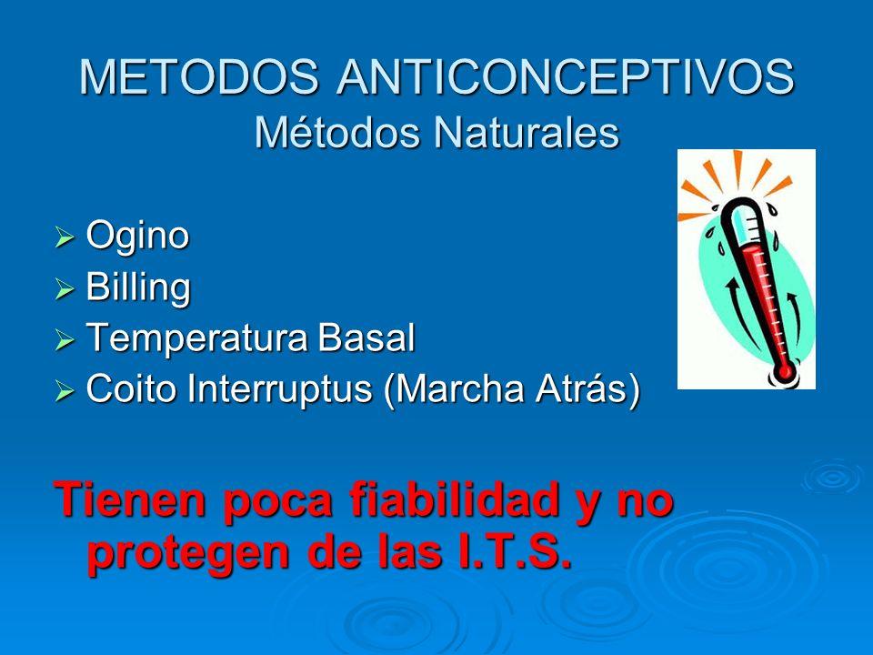 METODOS ANTICONCEPTIVOS Métodos Naturales Ogino Ogino Billing Billing Temperatura Basal Temperatura Basal Coito Interruptus (Marcha Atrás) Coito Inter