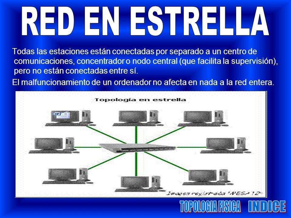 Todas las estaciones están conectadas por separado a un centro de comunicaciones, concentrador o nodo central (que facilita la supervisión), pero no e