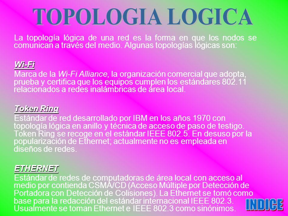 La topología lógica de una red es la forma en que los nodos se comunican a través del medio. Algunas topologías lógicas son: Wi-Fi Wi-Fi Marca de la W