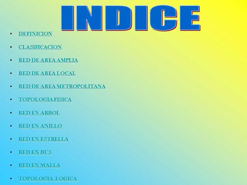 DEFINICIONDEFINICIONDEFINICION CLASIFICACIONCLASIFICACIONCLASIFICACION RED DE AREA AMPLIARED DE AREA AMPLIARED DE AREA AMPLIARED DE AREA AMPLIA RED DE