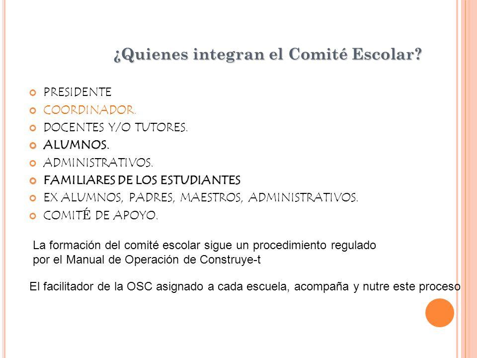 ¿Quienes integran el Comité Escolar.PRESIDENTE COORDINADOR.
