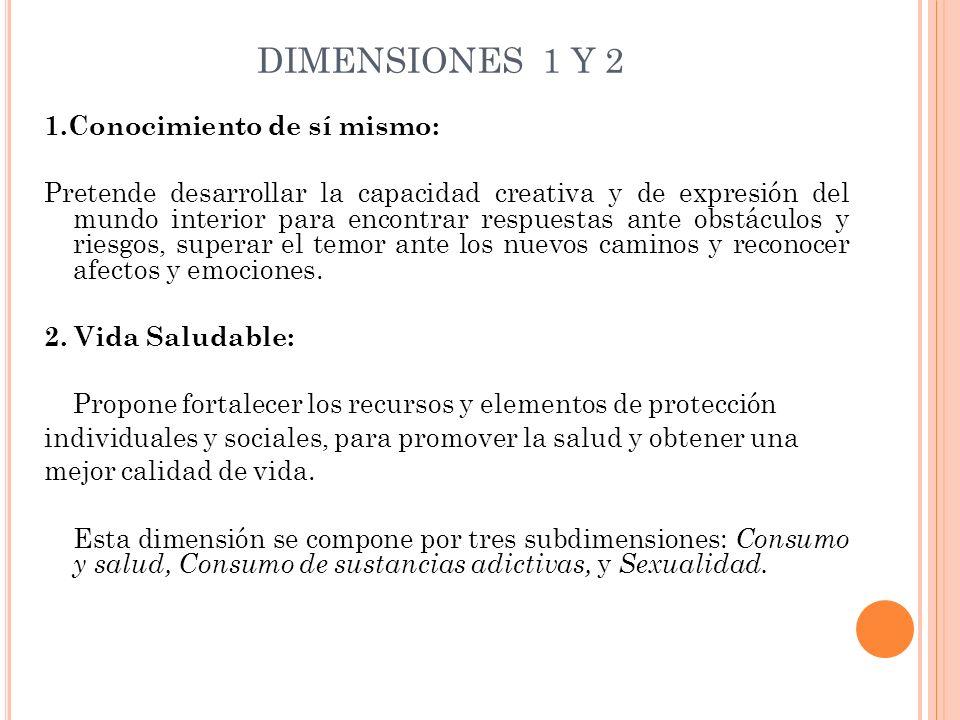 DIMENSIONES 3 Y 4 3.