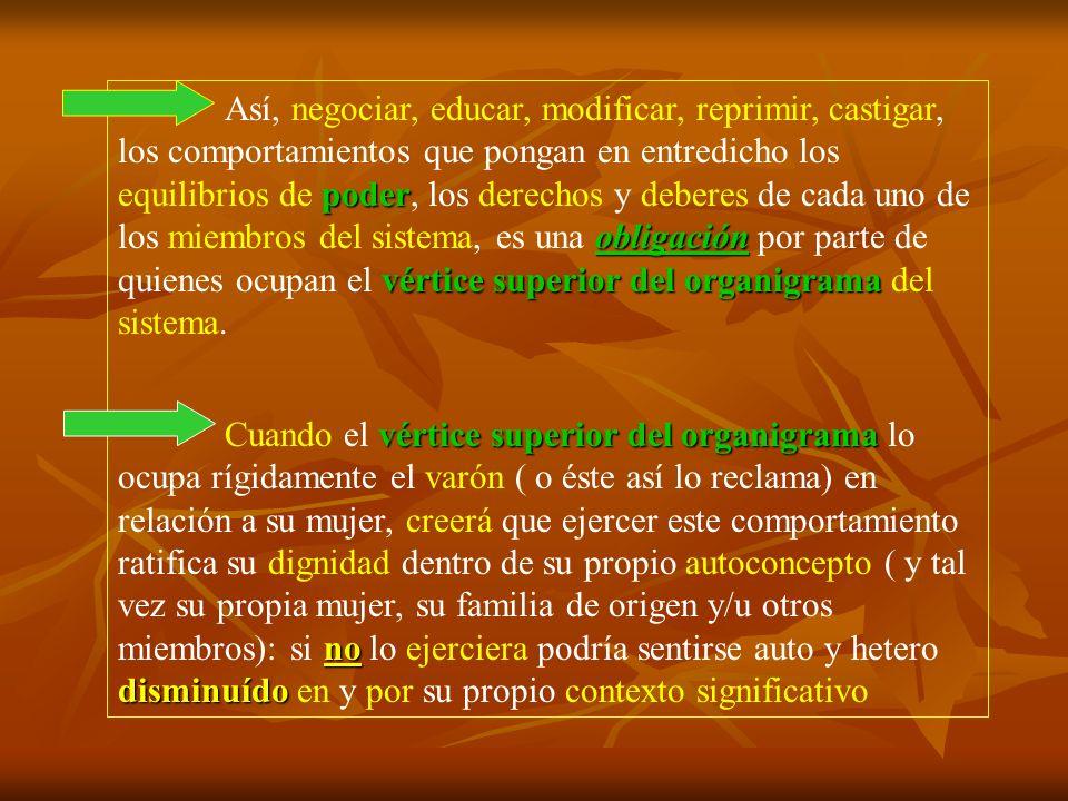 poder obligación vértice superior del organigrama Así, negociar, educar, modificar, reprimir, castigar, los comportamientos que pongan en entredicho l