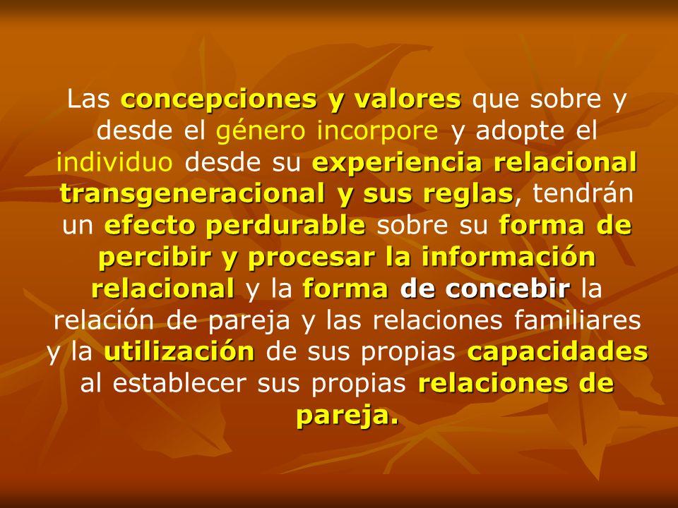 concepciones y valores experiencia relacional transgeneracional y sus reglas efecto perdurableforma de percibir y procesar la información relacionalfo