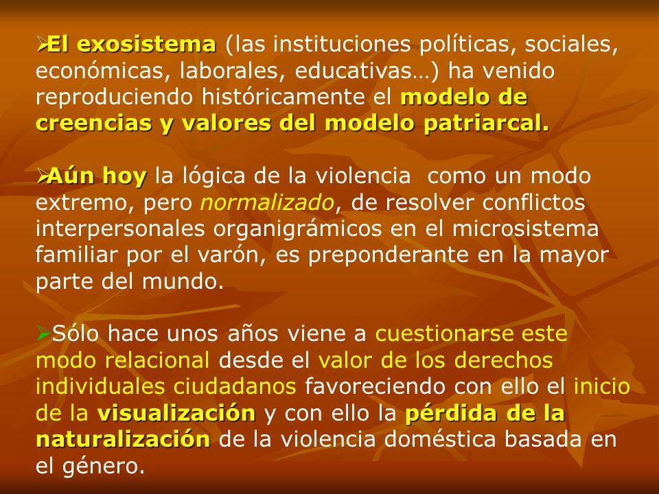 El exosistema modelo de creencias y valores del modelo patriarcal. El exosistema (las instituciones políticas, sociales, económicas, laborales, educat