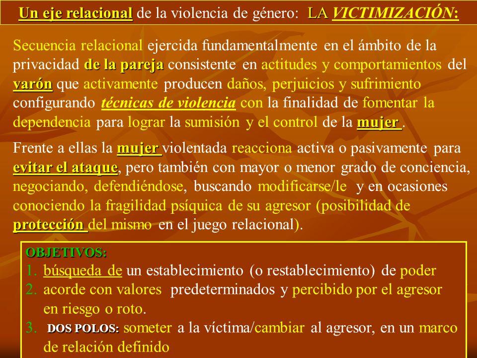Un eje relacionalLA Un eje relacional de la violencia de género: LA VICTIMIZACIÓN: OBJETIVOS: 1.búsqueda de un establecimiento (o restablecimiento) de