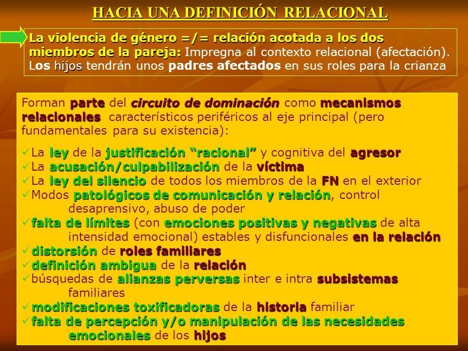 HACIA UNA DEFINICIÓN RELACIONAL La violencia de género =/= relación acotada a los dos miembros de la pareja: hijos La violencia de género =/= relación