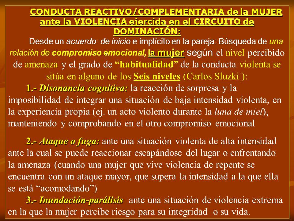 CONDUCTA REACTIVO/COMPLEMENTARIA de la MUJER ante la VIOLENCIA ejercida en el CIRCUITO de DOMINACIÓN: la mujer Desde un acuerdo de inicio e implícito