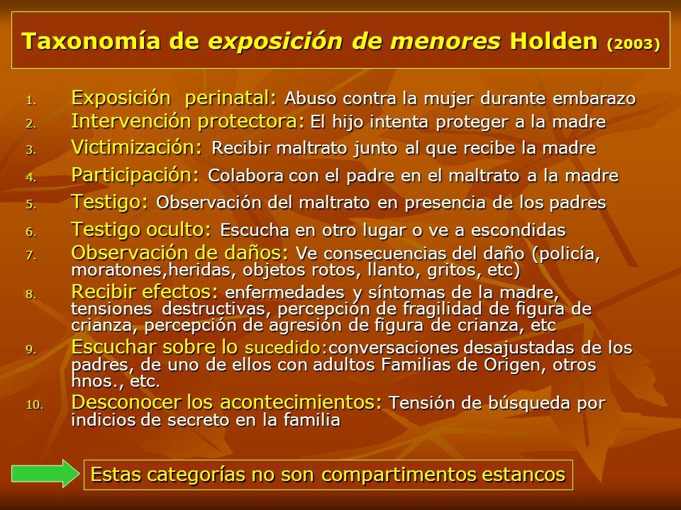 Taxonomía de exposición de menores Holden (2003) 1. Exposición perinatal: Abuso contra la mujer durante embarazo 2. Intervención protectora: El hijo i
