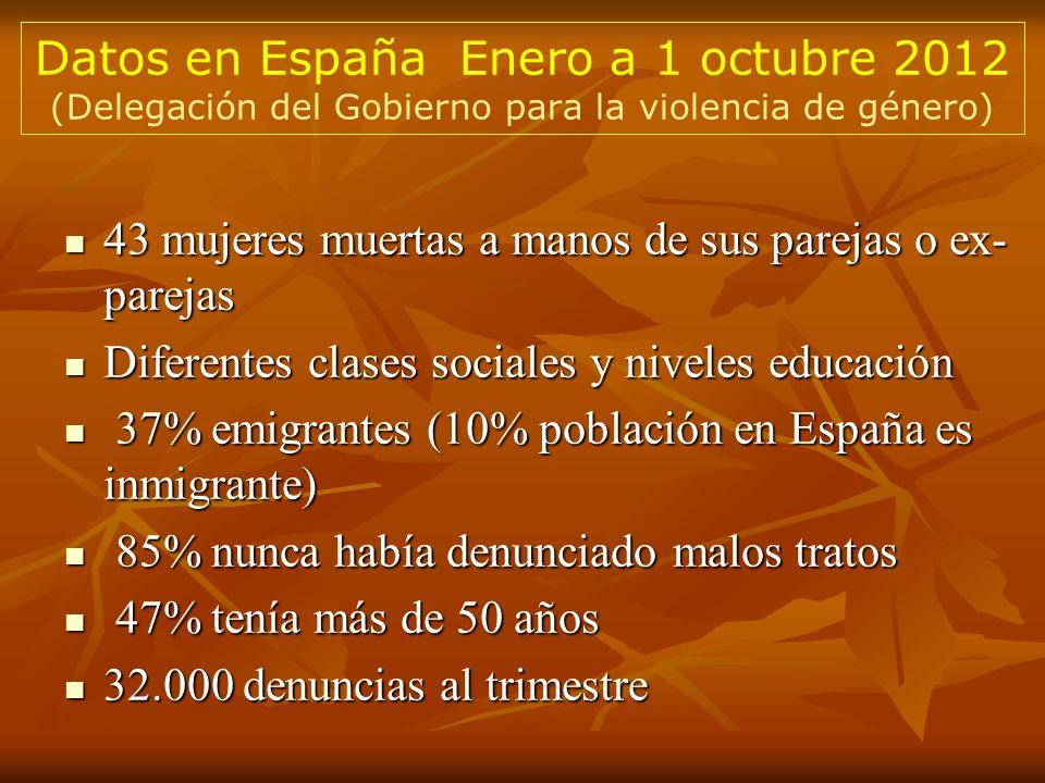 Datos en España Enero a 1 octubre 2012 (Delegación del Gobierno para la violencia de género) 43 mujeres muertas a manos de sus parejas o ex- parejas 4