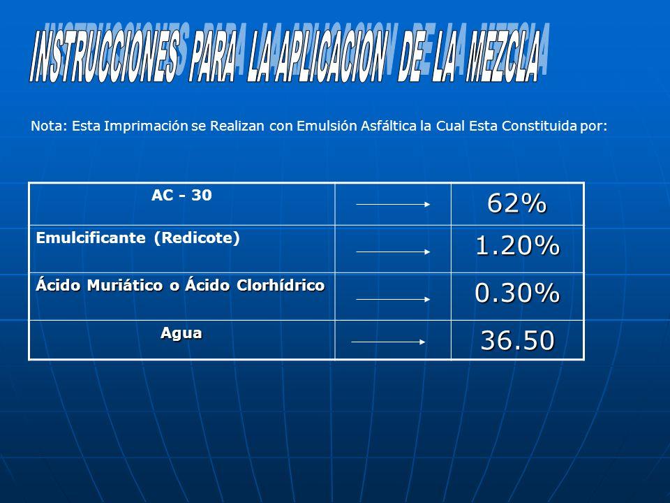 Nota: Esta Imprimación se Realizan con Emulsión Asfáltica la Cual Esta Constituida por: AC - 3062% Emulcificante (Redicote)1.20% Ácido Muriático o Áci