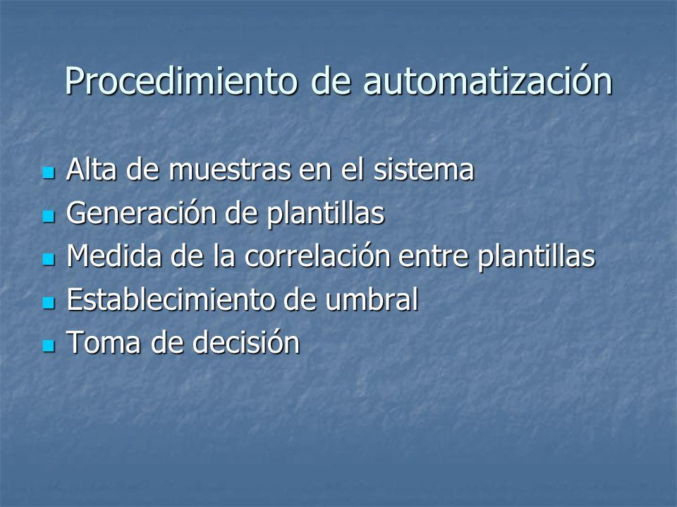 Procedimiento de automatización Alta de muestras en el sistema Alta de muestras en el sistema Generación de plantillas Generación de plantillas Medida
