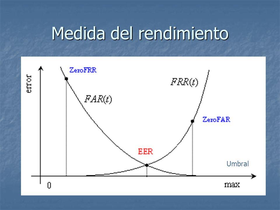 Medida del rendimiento Umbral