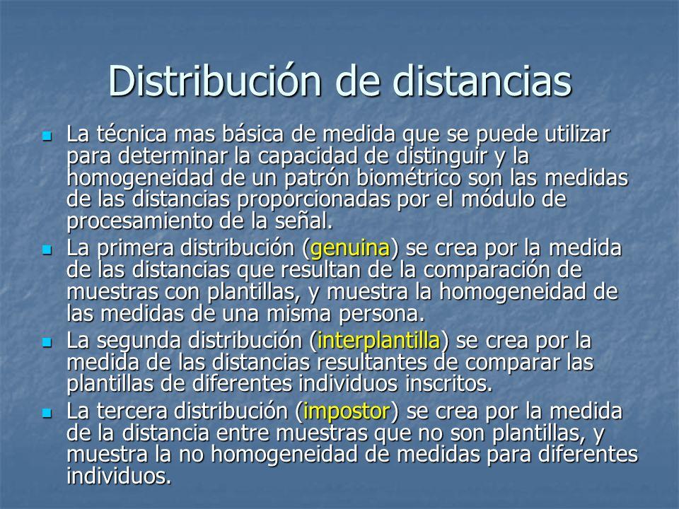 Distribución de distancias La técnica mas básica de medida que se puede utilizar para determinar la capacidad de distinguir y la homogeneidad de un pa