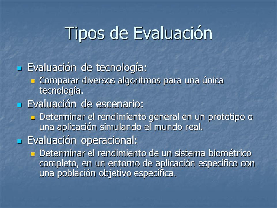 Tipos de Evaluación Evaluación de tecnología: Evaluación de tecnología: Comparar diversos algoritmos para una única tecnología. Comparar diversos algo