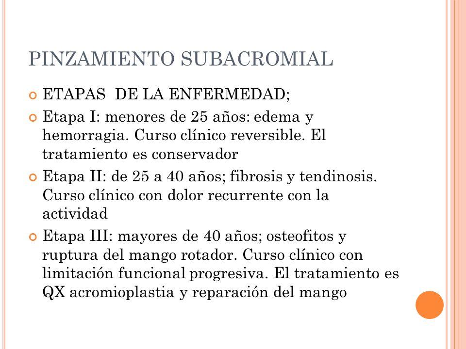 PINZAMIENTO SUBACROMIAL ETAPAS DE LA ENFERMEDAD; Etapa I: menores de 25 años: edema y hemorragia. Curso clínico reversible. El tratamiento es conserva