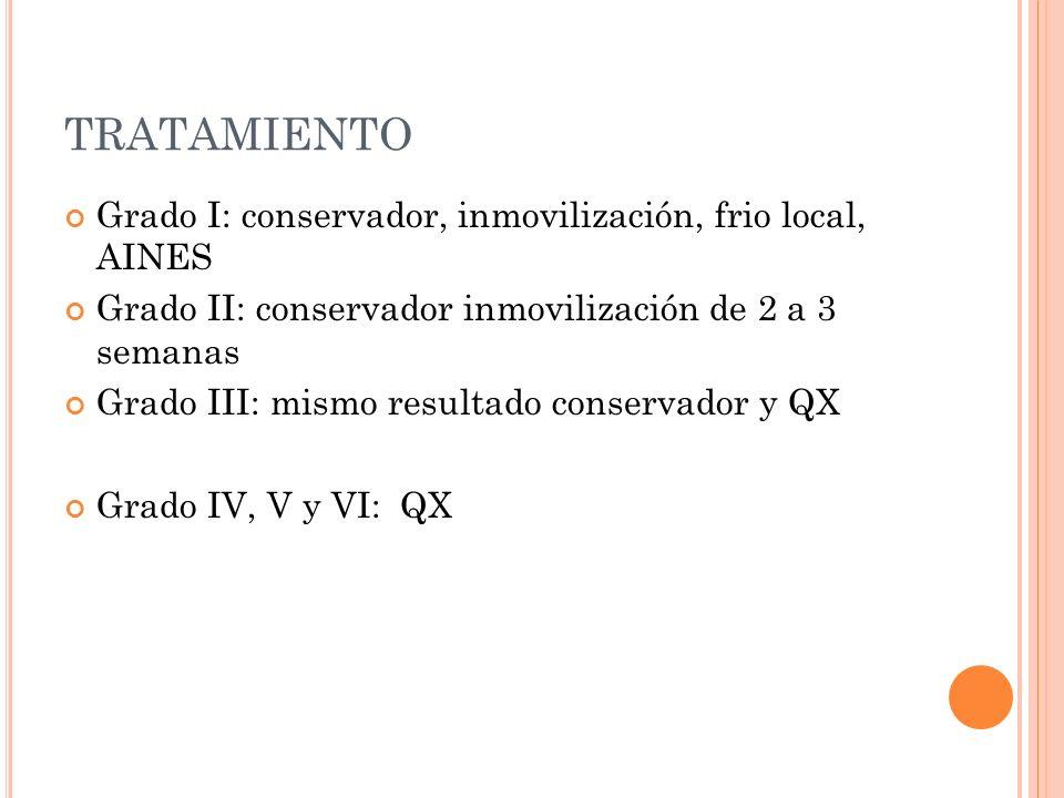 TRATAMIENTO Grado I: conservador, inmovilización, frio local, AINES Grado II: conservador inmovilización de 2 a 3 semanas Grado III: mismo resultado c