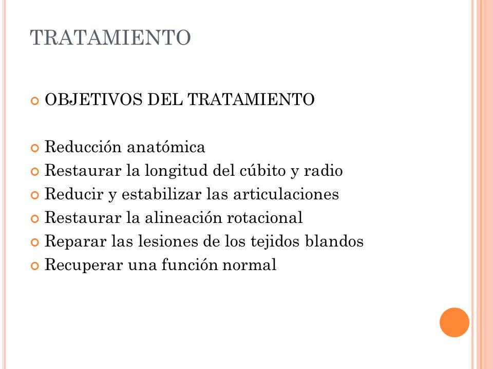 TRATAMIENTO OBJETIVOS DEL TRATAMIENTO Reducción anatómica Restaurar la longitud del cúbito y radio Reducir y estabilizar las articulaciones Restaurar