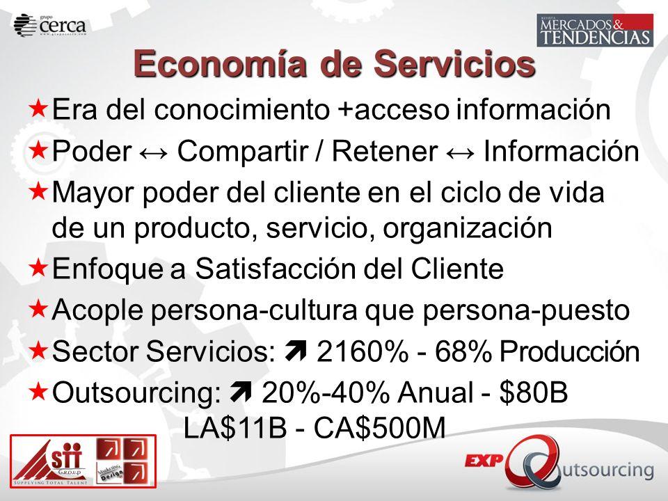 Economía de Servicios Era del conocimiento +acceso información Poder Compartir / Retener Información Mayor poder del cliente en el ciclo de vida de un