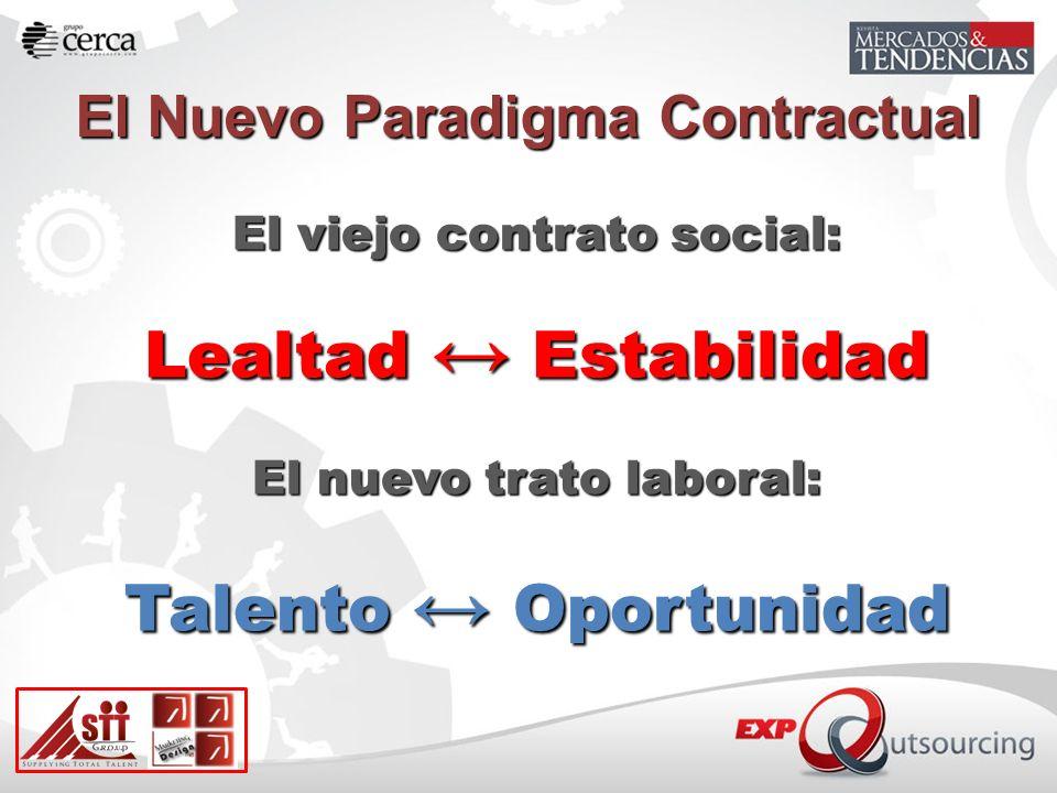 El viejo contrato social: Lealtad Estabilidad El nuevo trato laboral: Talento Oportunidad