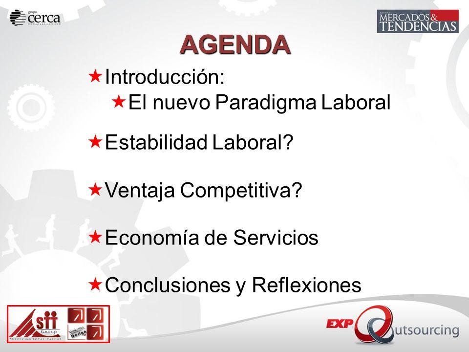 AGENDA Introducción: El nuevo Paradigma Laboral Estabilidad Laboral? Ventaja Competitiva? Economía de Servicios Conclusiones y Reflexiones