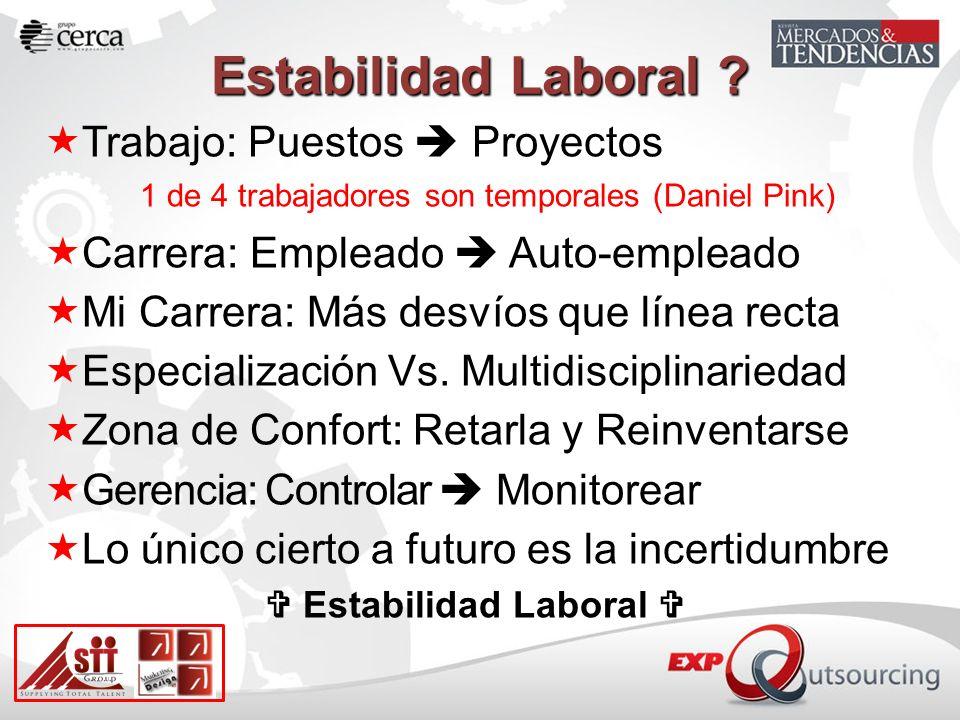 Estabilidad Laboral ? Trabajo: Puestos Proyectos 1 de 4 trabajadores son temporales (Daniel Pink) Carrera: Empleado Auto-empleado Mi Carrera: Más desv