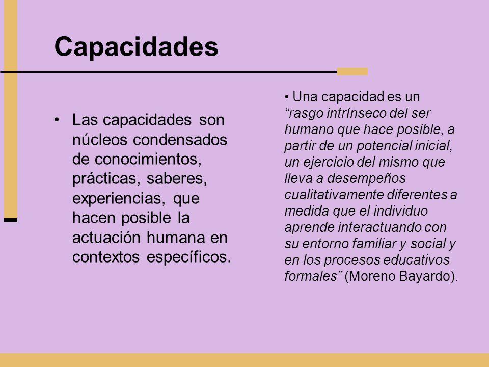 Capacidades Las capacidades son núcleos condensados de conocimientos, prácticas, saberes, experiencias, que hacen posible la actuación humana en conte