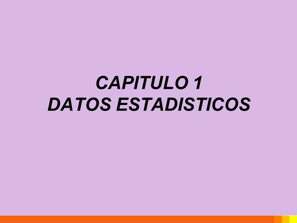 CAPITULO 1 DATOS ESTADISTICOS